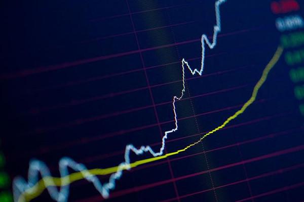 预算管理的目标及优点分析85 / 作者:西棠 / 帖子ID:3041377,23384258