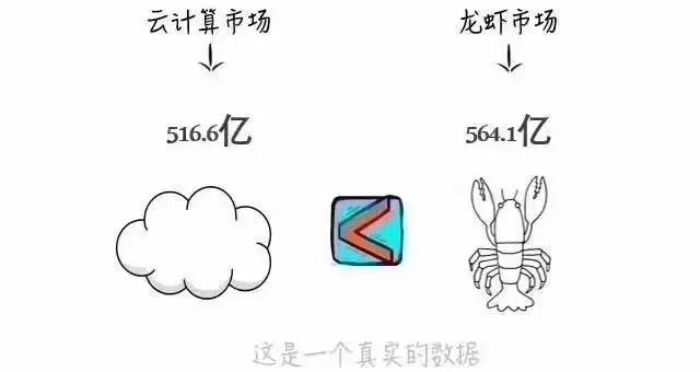 """云端眺望 —— """"华为云+汉得云SRM+汇联易""""专题研讨会 2"""