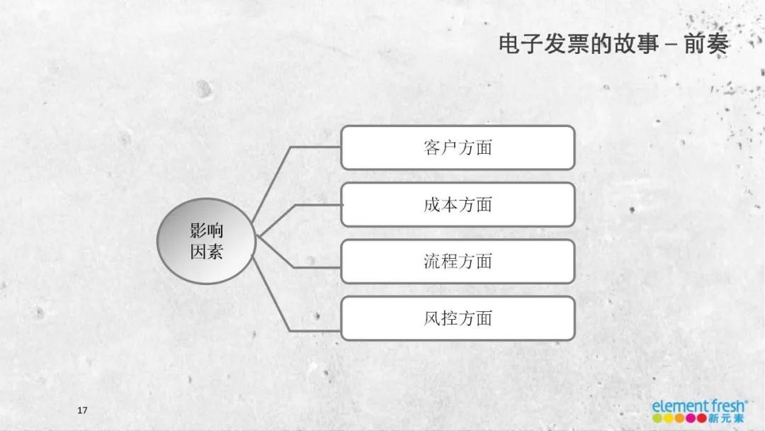 【易论家】朱烜 | 智能时代,传统行业的机遇与挑战 12