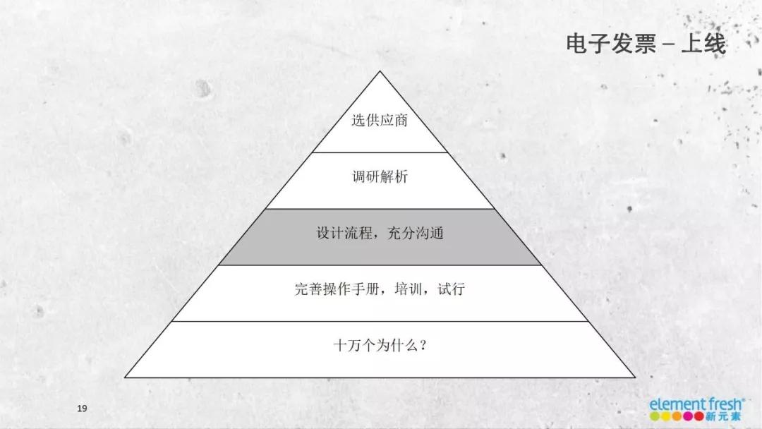 【易论家】朱烜 | 智能时代,传统行业的机遇与挑战 13