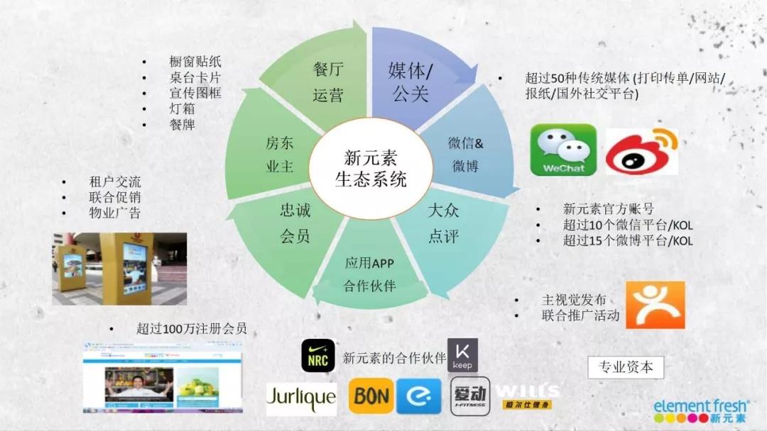 【易论家】朱烜 | 智能时代,传统行业的机遇与挑战 4