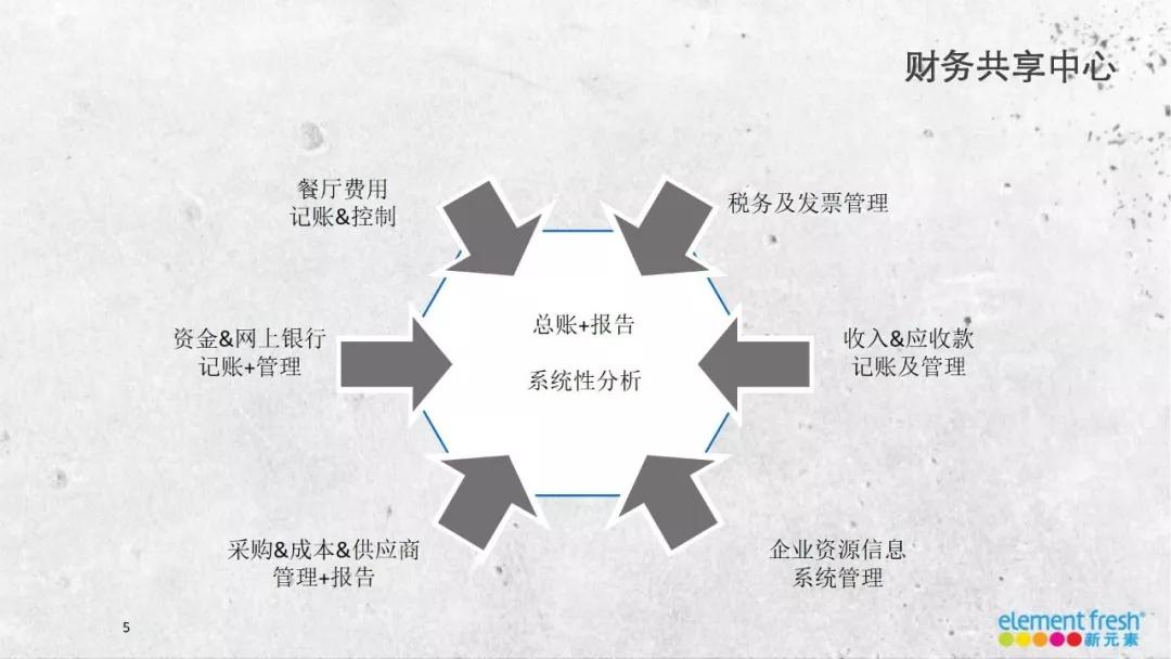 【易论家】朱烜 | 智能时代,传统行业的机遇与挑战 5