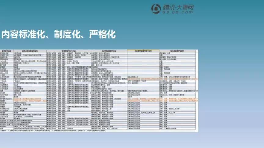 腾讯大粤网财务总监:如何在战略层面把企业费用管理化繁为简 9