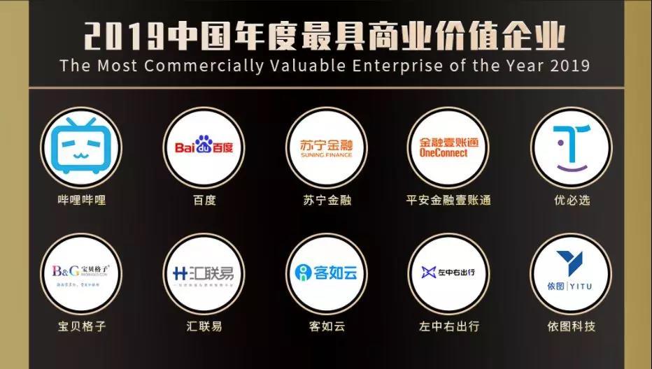 年度最具商业价值企业 3