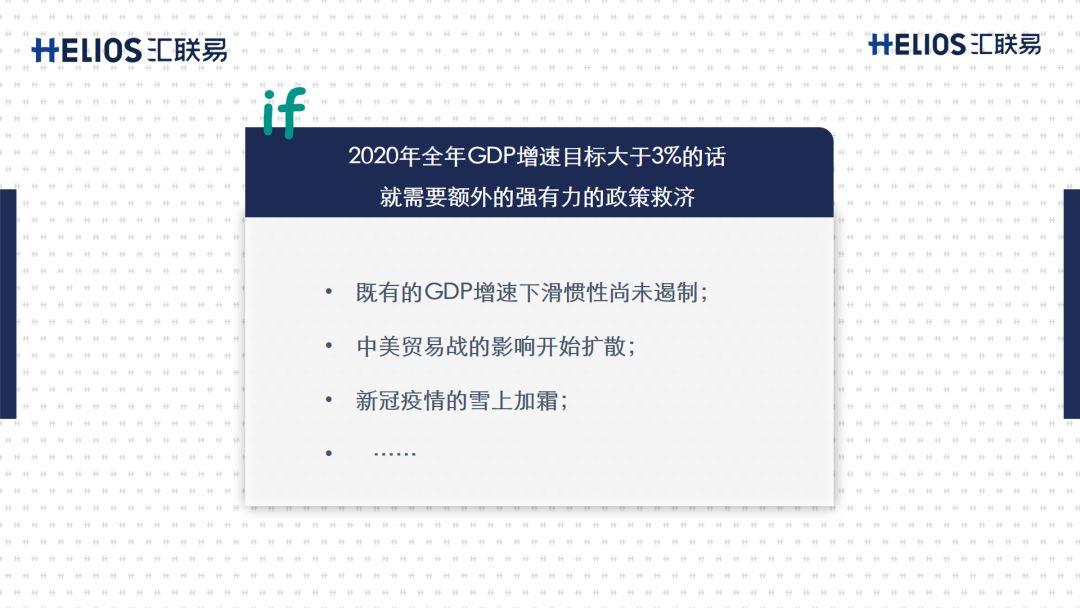 GDP 4
