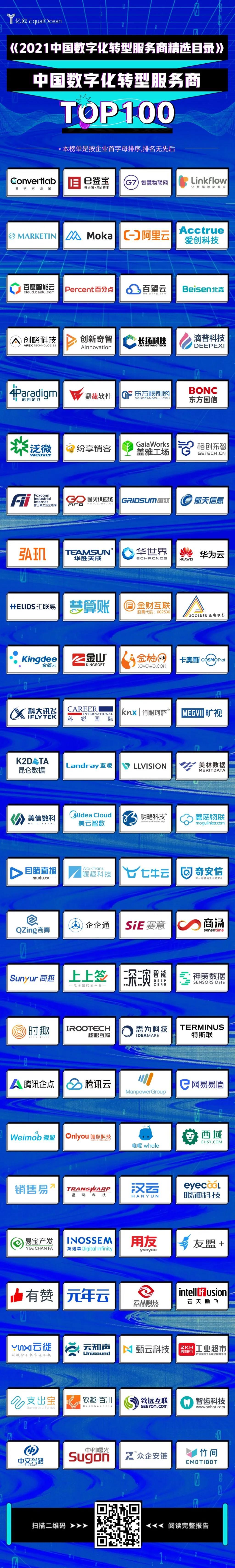 中国数字化转型服务商TOP100榜单 2